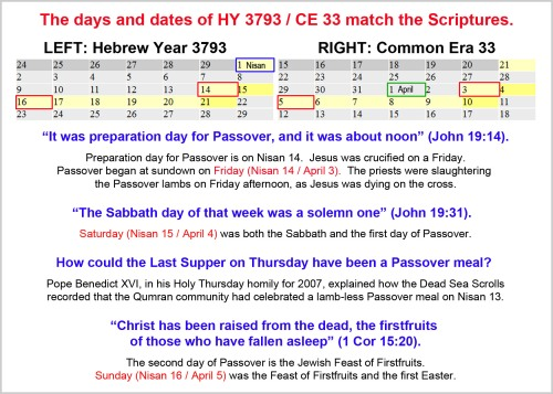 3793 and 33 match Scriptures