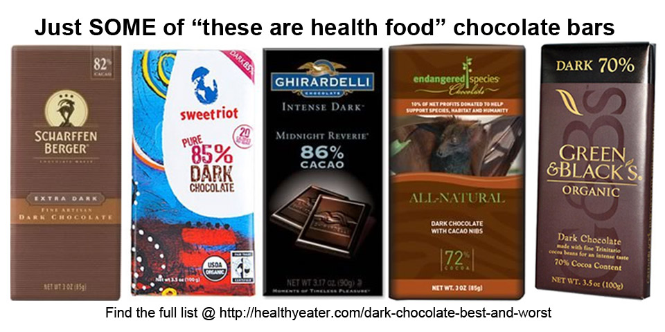 dark chocolate is good for health Needless to say, dark chocolate is highly beneficial for health a proper  consumption of dark chocolate has been proven to bring about various benefits  for the.