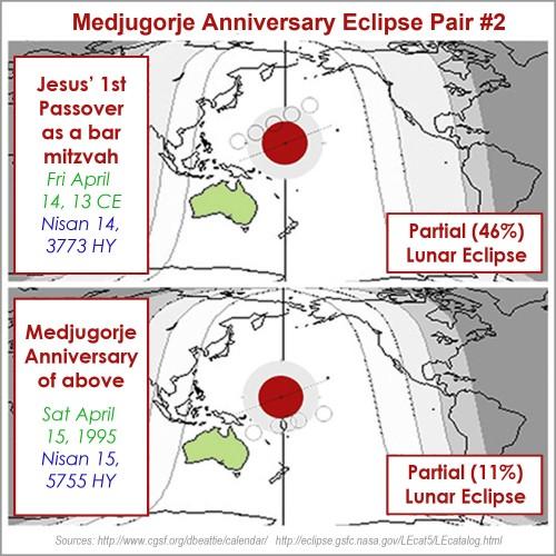 MedjAnnEclipsePaths 2 - Bar Mitzvah  A