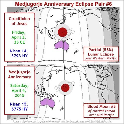 MedjAnnEclipsePaths 6 - CrucifixionBM3 A