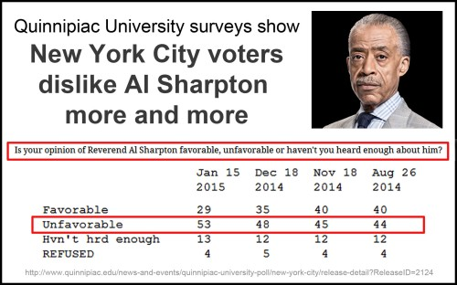 2015_01 Quin survey NYC Sharpton unfavorable