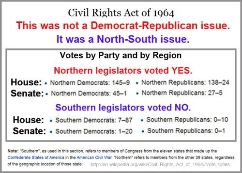 1964 Civil Rights Vote totals