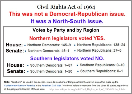 1964 Civil Rights Vote totals