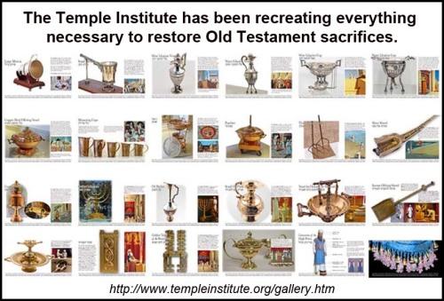 Temple Institute