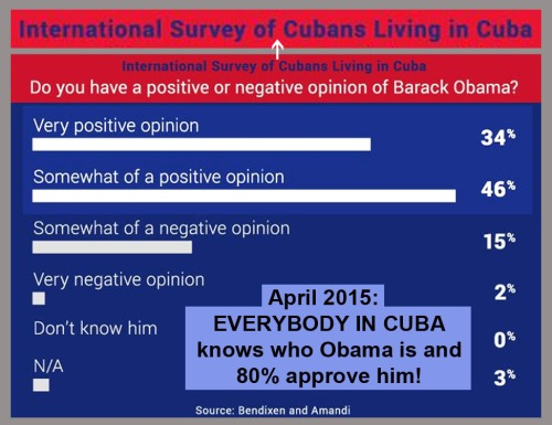 2015_04 Cuba approves of BHO