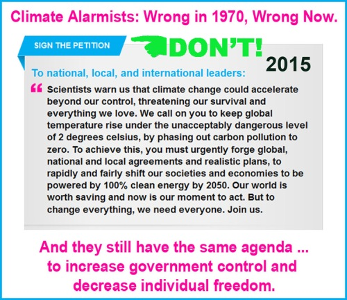 Climate Alarmists Wrong in 1970 Wrong Now
