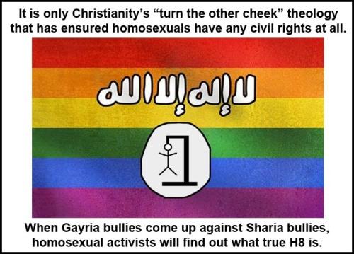 Gayria vs Sharia rights