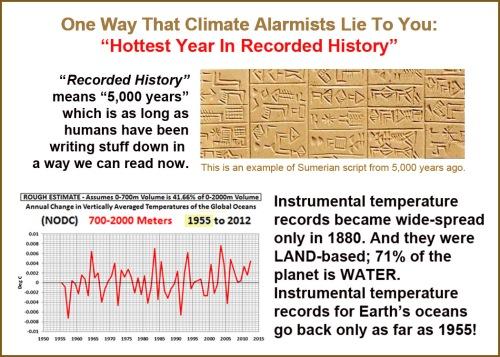 Climate Alarmist - Hottest Year
