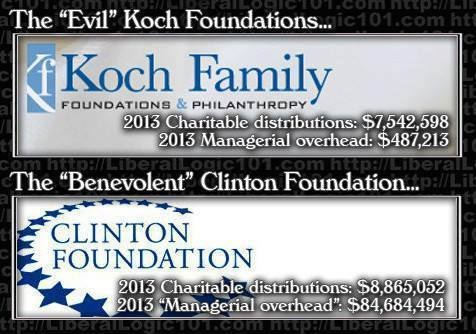 Koch vs Clinton Foundations