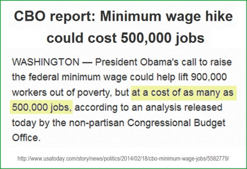 Minimum wage jobs loss