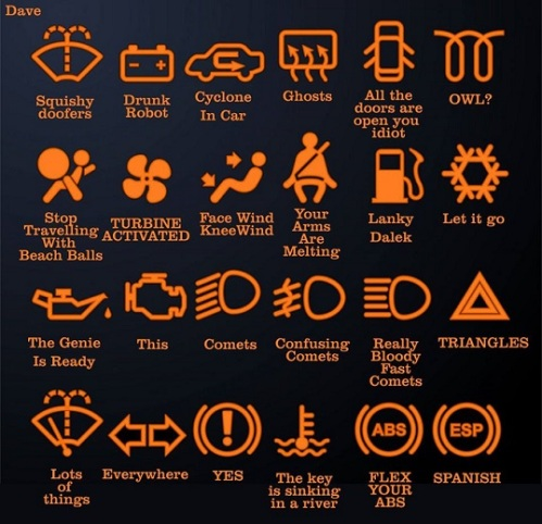 Know your car warning lights