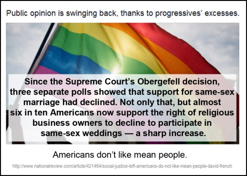 2015_07 22 Support for gay marriage declining