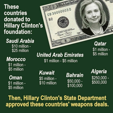 HILLARY approved arms deals