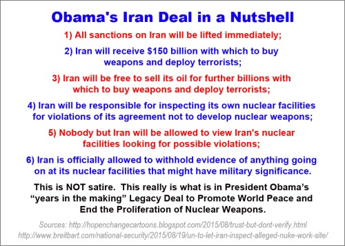 2015_08 21 Obama's Iran Deal in a Nutshell