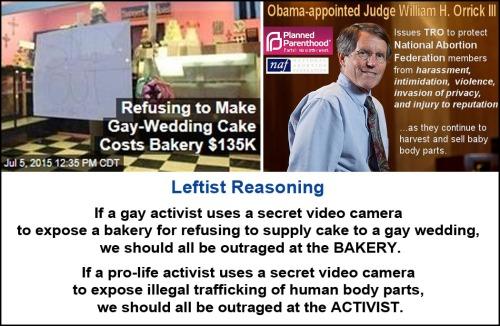Liberal Reasoning - gay cake vs abortion videos