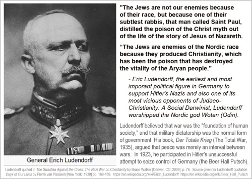 Ludendorff and Nazis