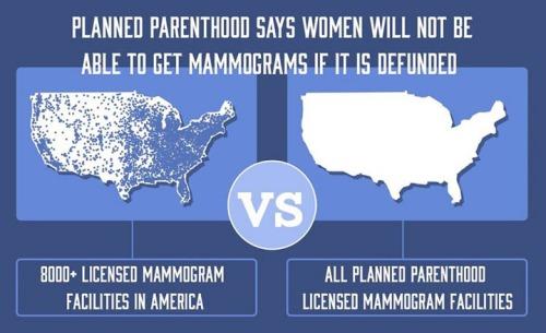 PP mammograms