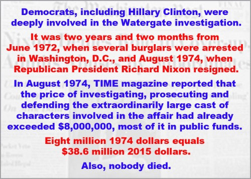 1974 Cost of Watergate