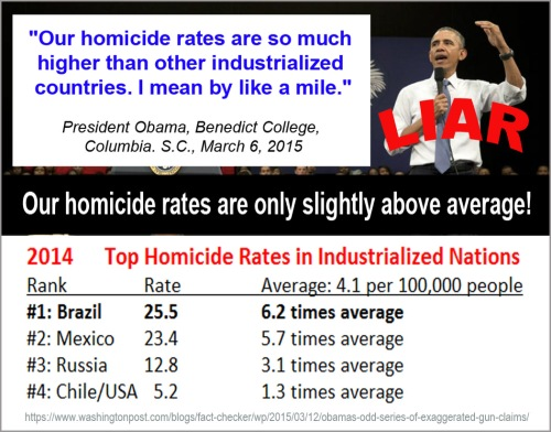2015_03 Obama lies about homicide rate
