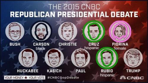 2015_10 28 CNBC GOP debate