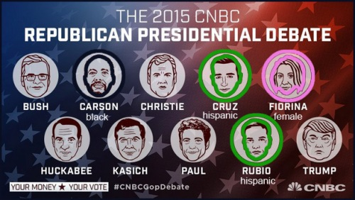 2015_10 28 CNBC GOP debate