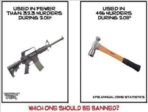 2d Am Guns vs Hammers