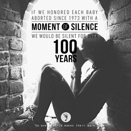 ABORTION 100 years of silence