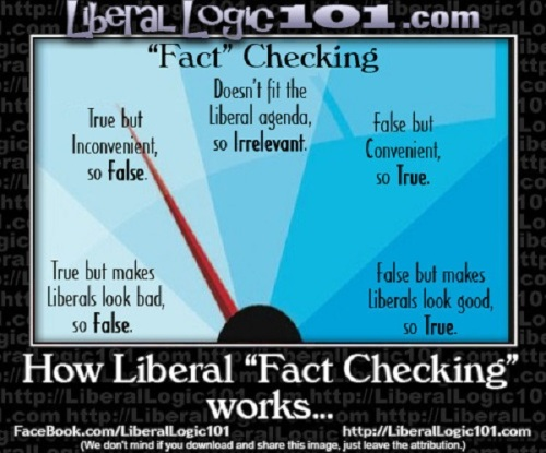 How liberal fact checking works