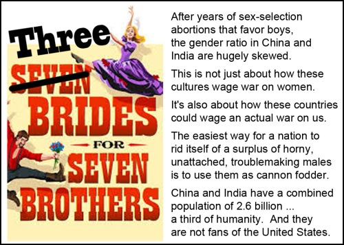 India China gender imbalance