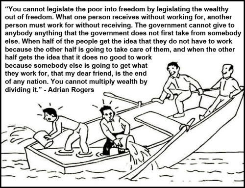 SOCIALISM Sinking boat and Adrian Rogers
