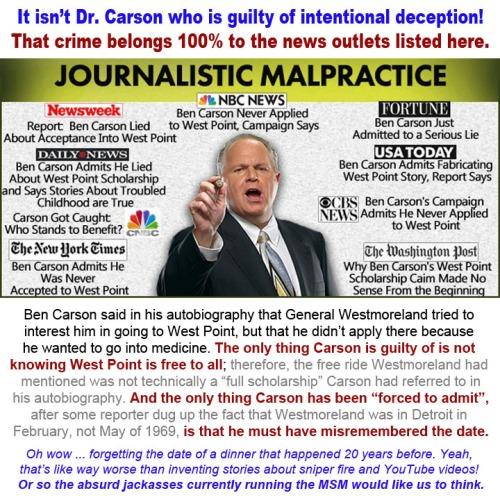 2015_11 07 Journalistic Malpractice