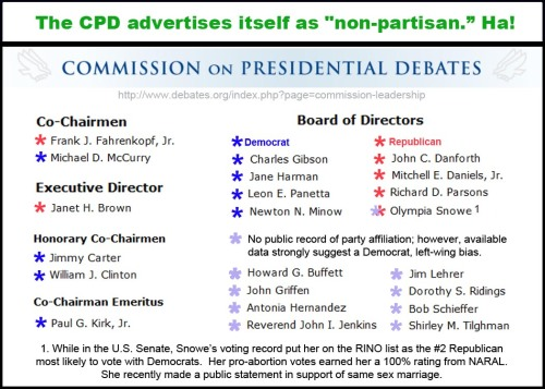 Commission on Prez debates leadership