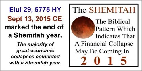 Shemitah economic collapse banner