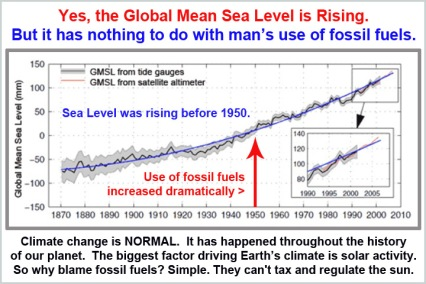 1870 to 2010 Sea Level incr
