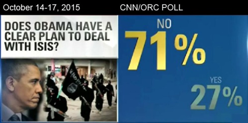 2015_10 Does Obama have clear plan ISIS poll
