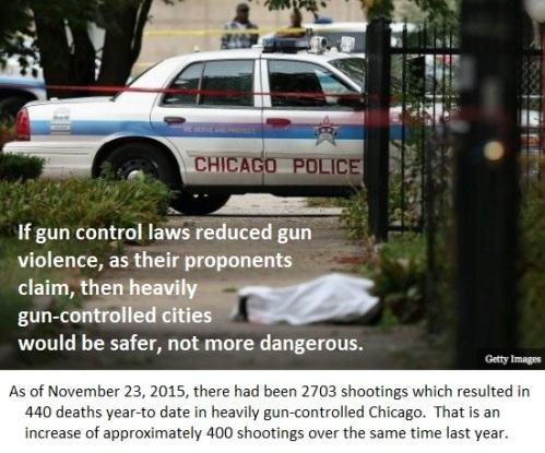 2015_11 Chicago gun deaths up