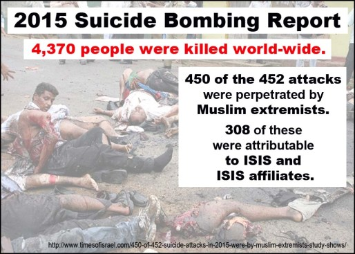 2015 Suicide Bombing Report