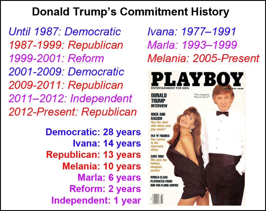a book analysis of donald trumps the art of the comeback Millions ofin 1997, reading his book the art of the comeback verified for it was followed by his third, called the art of the comebackdonald trump is blunt, brash, surprisingly old-fashioned in spotsand always.