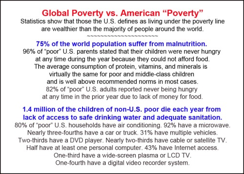 Global vs American poverty