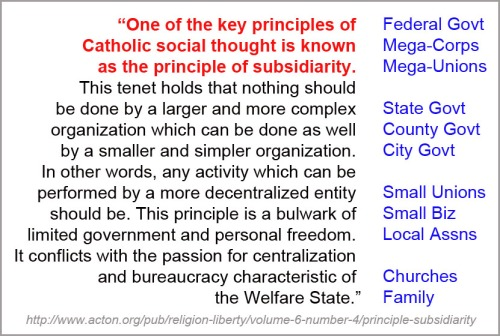 Subsidiarity - first para and URL