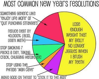 149812-most-common-new-year-resolutio-ohgc