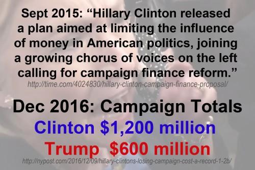 2016-campaign-spending