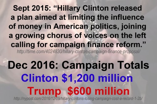2016-campaign-spending