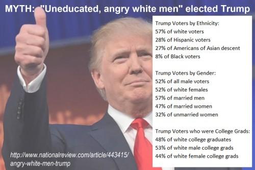 2016_12-trump-voters