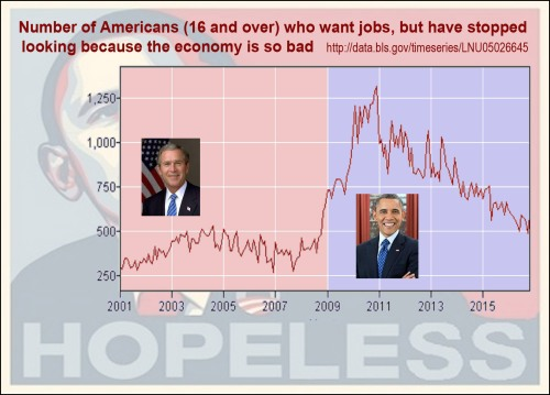 discouraged-workers-bush-v-obama