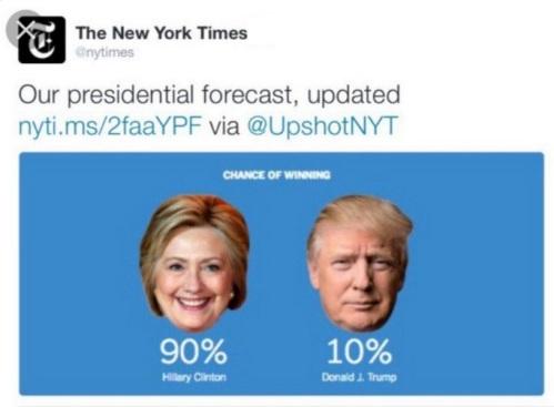 nyt-prez-forecast-tweet