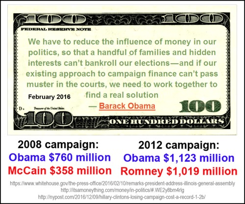 obama-campaign-spending