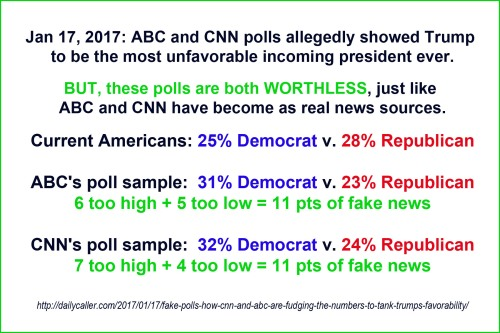 2017_01-17-abc-cnn-polls-fake-news