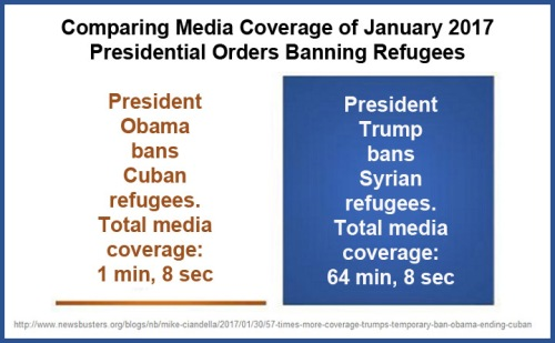 2017_01-31-media-bias-refugee-bans
