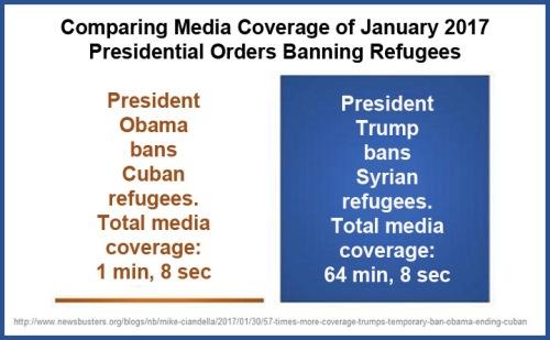 2017_01-31-media-bias-refugee-bans